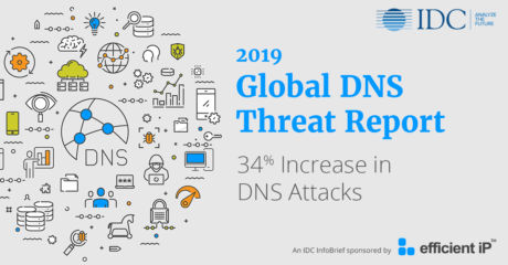 IDC Global DNS Threat Report 2019