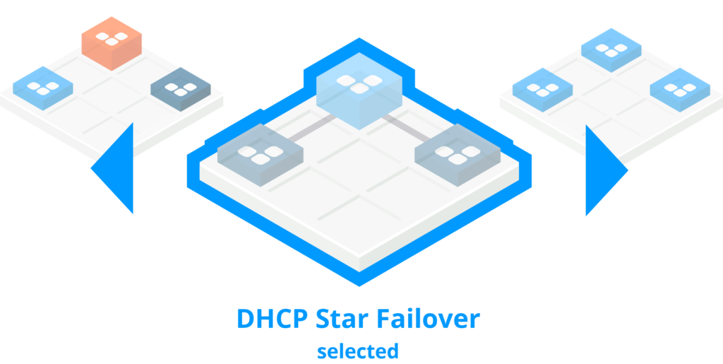 DHCP Star Failover Architecture Selection
