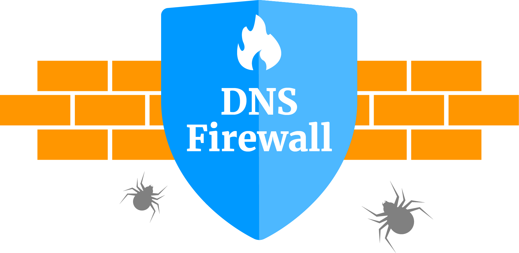 DNS Firewall - DNS-Based Malware Protection | EfficientIP