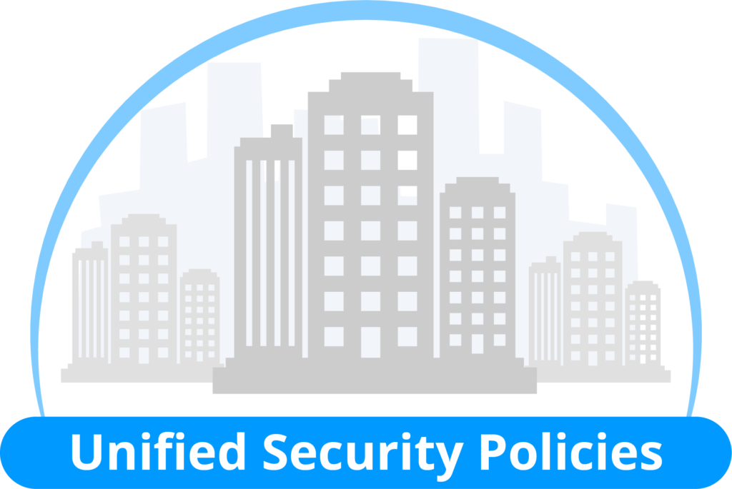 Unified Security Policies_v2