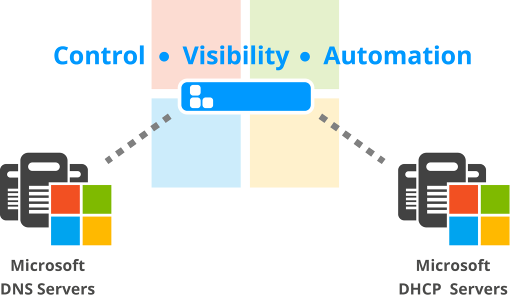 Flexible Architecture_v5_Microsoft version